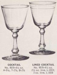 Libbey 9570 Cocktail Goblet