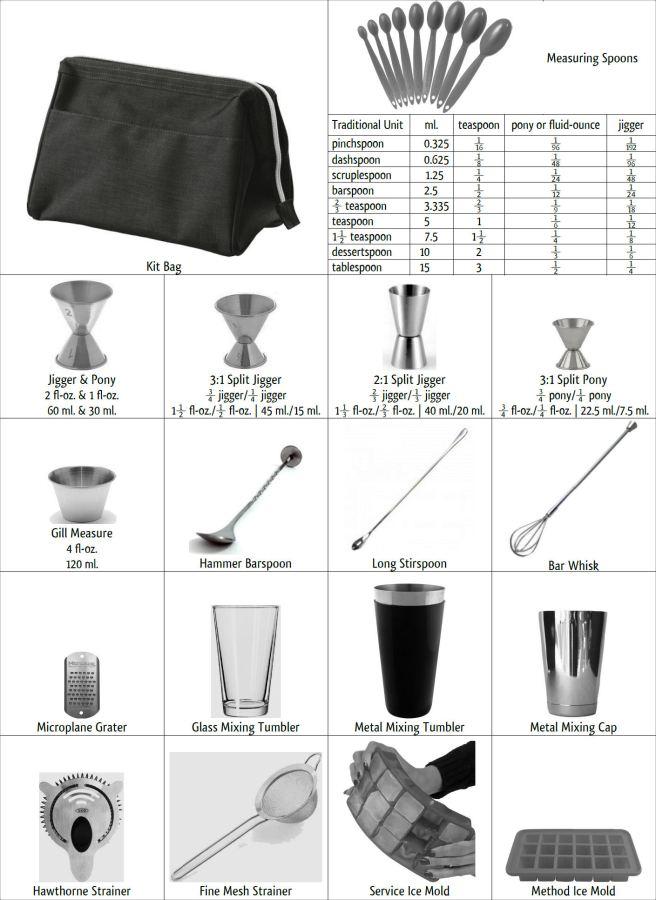 Elemental Mixology Bar Kit 2015