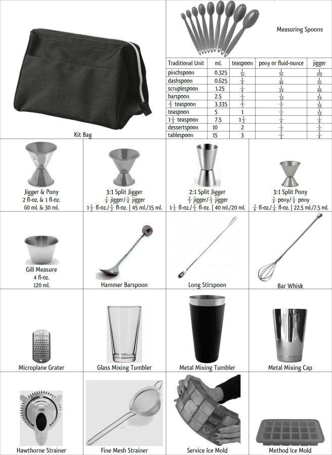 Elemental Mixology Bar Kit 2015