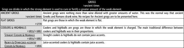 201 Grog Taxonomy