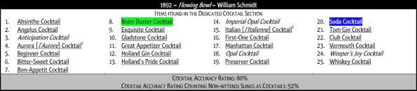 RSC 1892 Schmidt